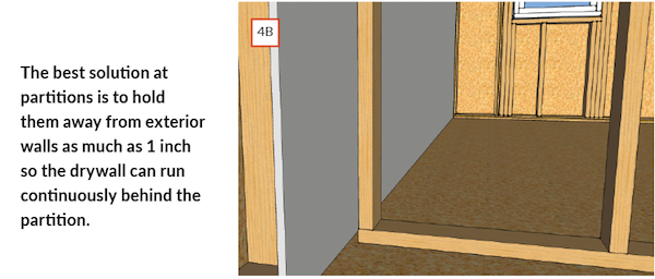 Airtight drywall. wall-ceiling joints