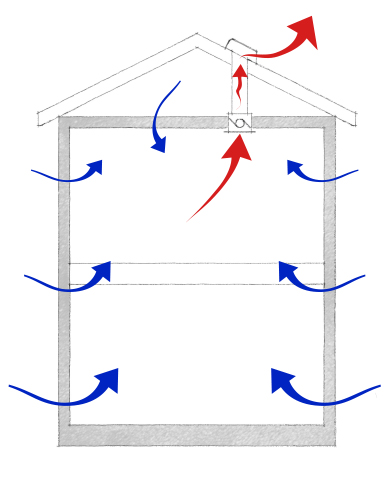 Whole house mechanical ventilation an overview pro remodeler this system commonly uses an efficient bath fan to exhaust indoor air this tends to depressurize the house which causes outdoor makeup air to be drawn publicscrutiny Choice Image