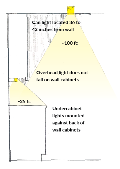 The Right Way To Light A Kitchen Pro Remodeler