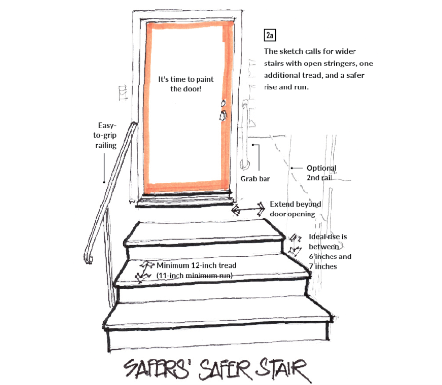 A Lesson In Universal Design How To Make Stairs Safer For