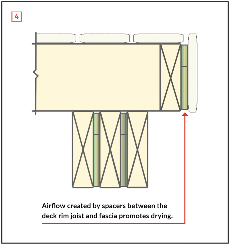 How To Build Rot-Resistant Deck Beams   Pro Remodeler