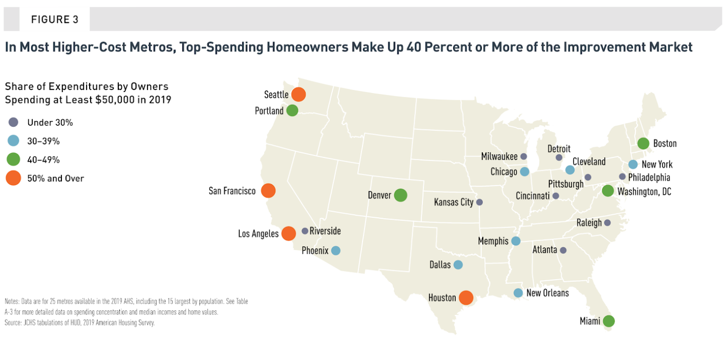 US markets around the country are spending more on remodeling