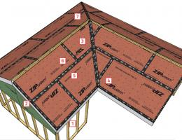 getting the sequence right on roofing