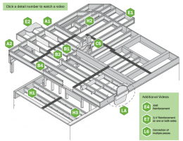 """""""Floor Framing Made Simple"""" is the latest addition to Weyerhaeuser's extensive lineup of educational resources."""